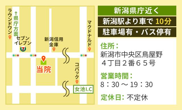 院の住所・MAP